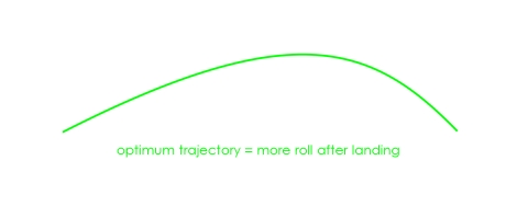 optimum trajectory